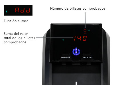 Detector de bitllets falsos amb detecció 100% ECB. Detectalia