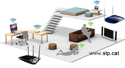 Soluciones Wifi. Inalambricas para particulares y profesionales