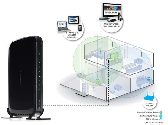 Como optimizar nuestra conexion WIFI
