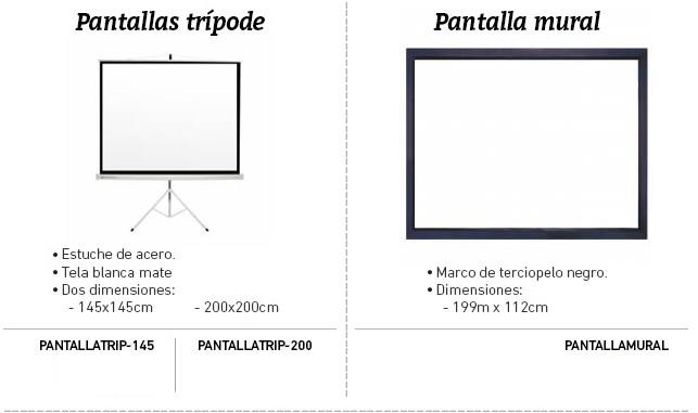 pantalla video proyeccion manual 1