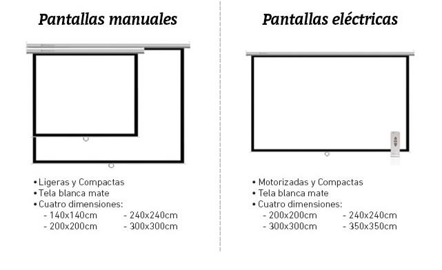 pantalla video proyeccion manual 2