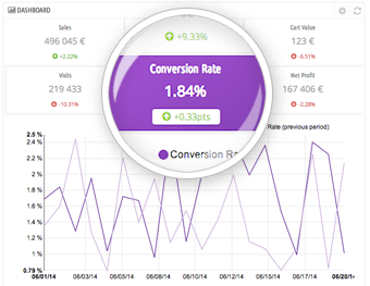 store builder brilliant analytics prestashop